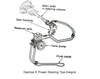 Komponen Power Steering
