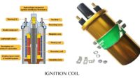 cara kerja ignition coil
