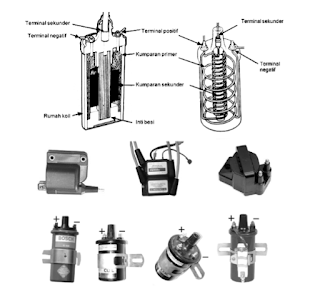 Gambar Ignition Coil