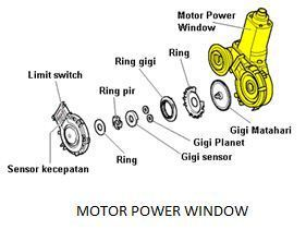 Gambar motor power window dan komponennya